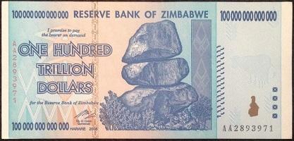 Quelle est la provision budgétaire pour les voyages en Afrique?
